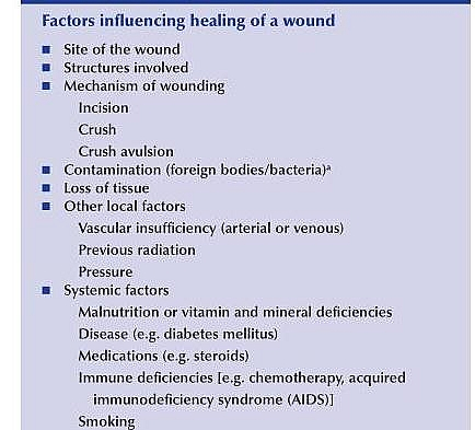 Do steroids delay wound healing steroid folliculitis