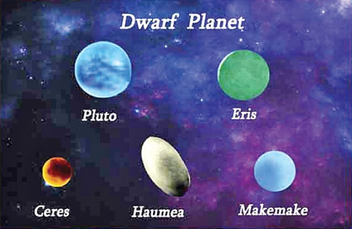 Picture of the major dwarf planet