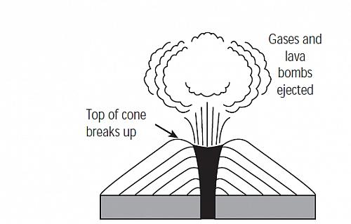 Picture showing Caldera volcano