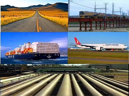 Photo of Five (5) Modes of Transport (Types of Transportation)
